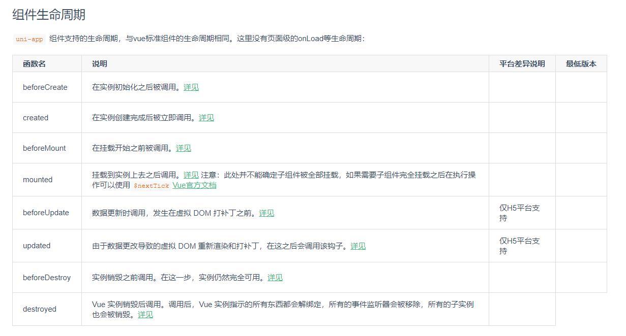 uni-app中自定義組件不顯示的分析及解決辦法
